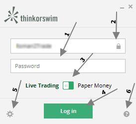 Начальное окно платформы ThinkOrSwim