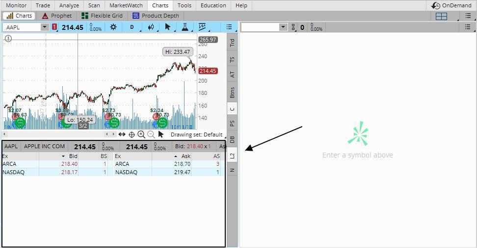 Chart + Level2 в TOS