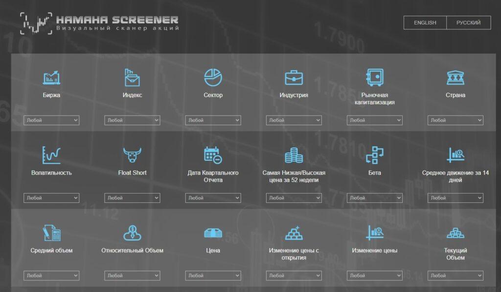 Отбор акций с помощью Hamaha Screener